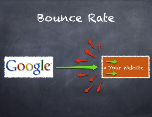 bounce rate وب سایت