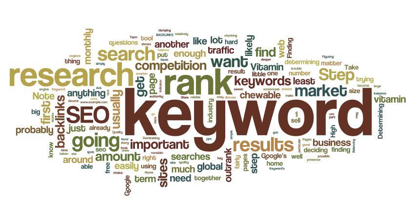 میزان چگالی کلمات کلیدی در سئو